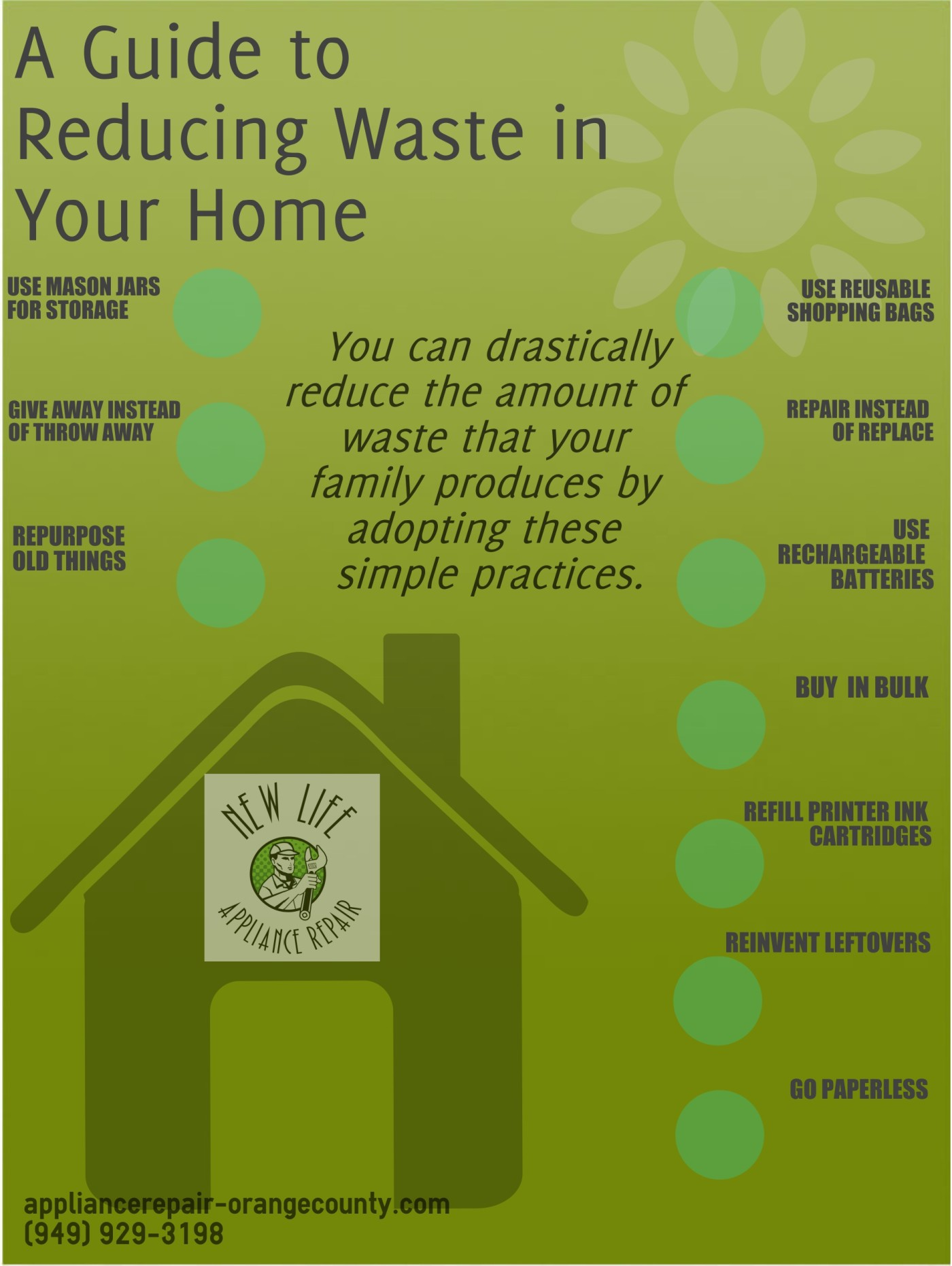 An Easy Guide To Reducing Waste In Your Home